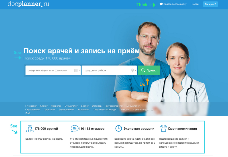 docplanner стратегия see think do care главная